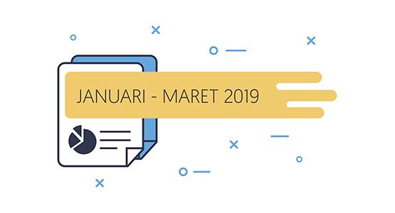 laporan-publikasi-bank-jombang-januari-maret-2019