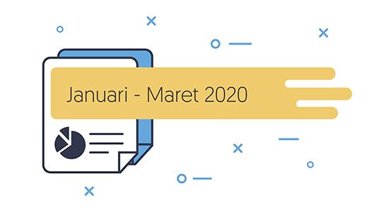 laporan-triwulan-bank-jombang-januari-maret-2020